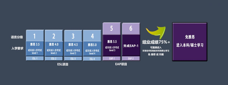 EAP-chart-2