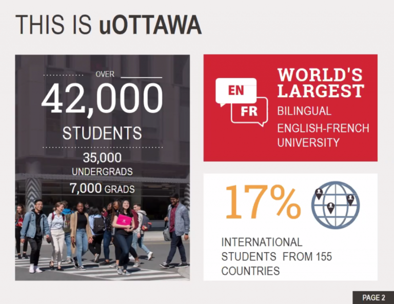 【2020环球教育展】Online专场渥太华大学讲座回顾–全球规模最大的英法双语大学!还有超多CO-OP机会!